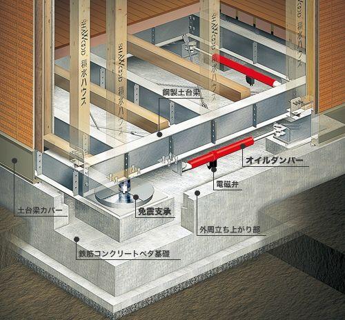 積水ハウス 免震システム