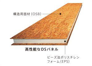 三井ホーム DSP