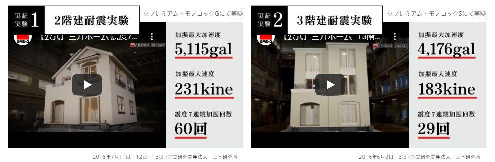 三井ホーム 耐震実験