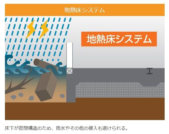 地熱床システムは床下がない