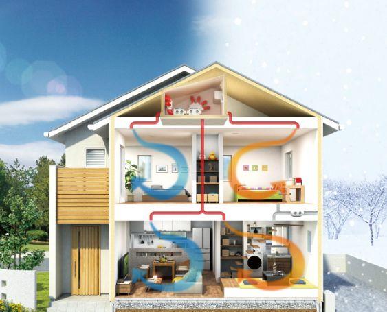 ユニバーサルホーム 全館空調システム「ループエアー」