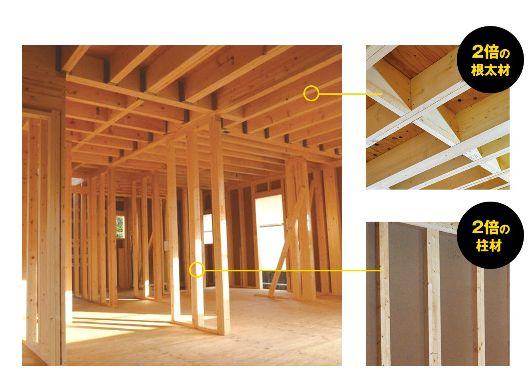 泉北ホームの2×4工法