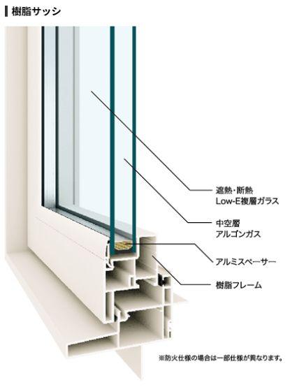 三菱地所ホーム 窓断熱