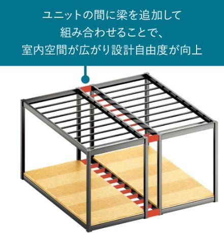トヨタホーム ユニット工法