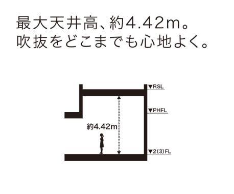 トヨタホームの天井高