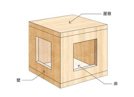 インターデコハウス 2×4工法