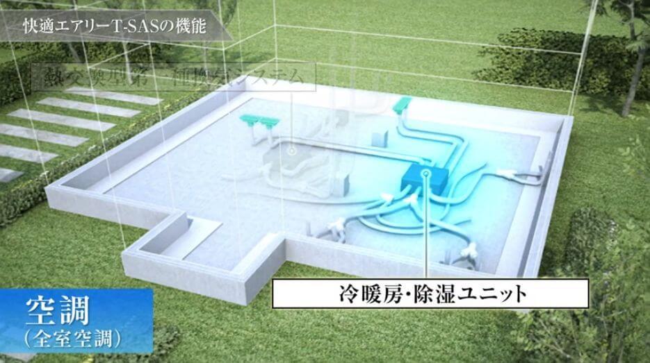 快適エアリー T-SAS 冷暖房除湿ユニット